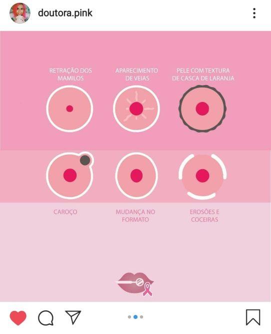 Aqui estão alguns exemplos de sinais e sintomas aos quais devemos estar atentos. Imagem retirada do instagram @doutora.pink